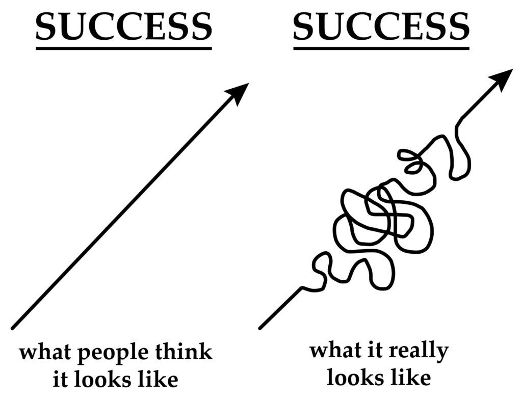 WhatSuccessLooksLike