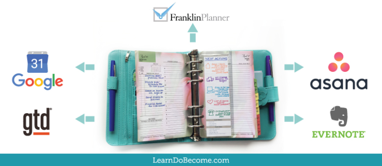 My Two-Minute Planner Tour