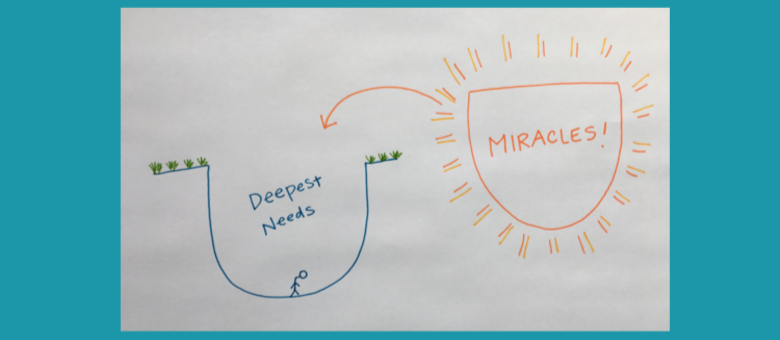 [PODCAST 30]: Our Deepest Needs Create Spaces for Miracles